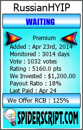 Monitored by SpiderScript.Com - HYIP Lister Premium 2015 With Template